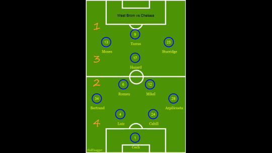 West Brom vs Chelsea Starting XI Actual November 17 2012
